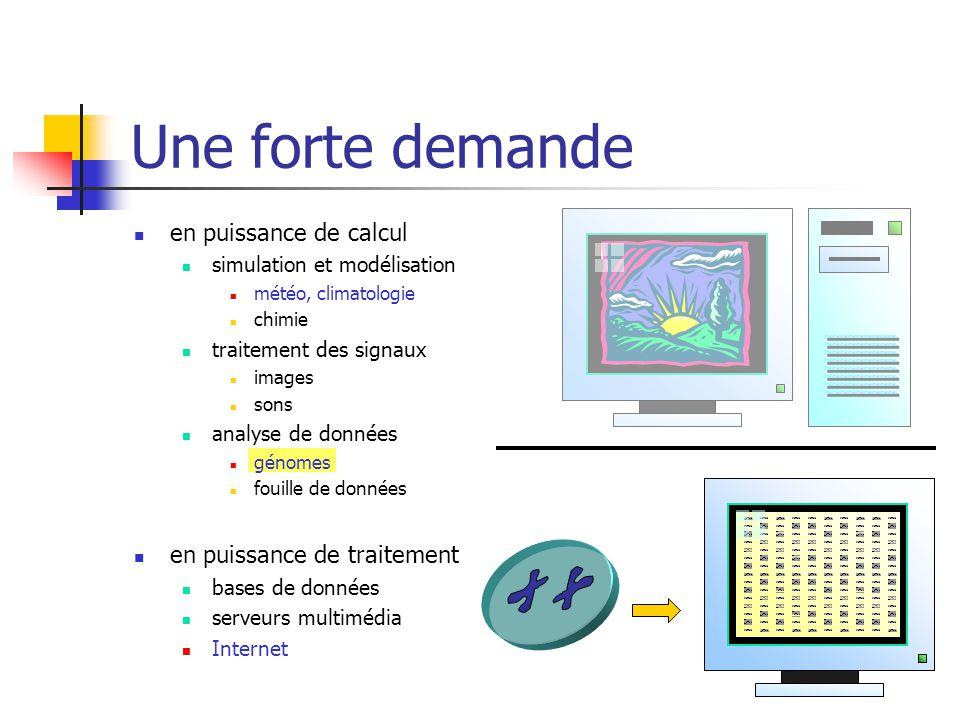 Une forte demande en puissance de calcul simulation et modélisation météo, climatologie chimie traitement des signaux images sons analyse de données g