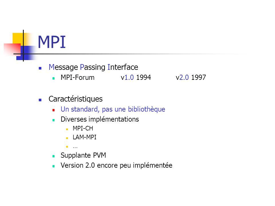 MPI Message Passing Interface MPI-Forumv1.0 1994v2.0 1997 Caractéristiques Un standard, pas une bibliothèque Diverses implémentations MPI-CH LAM-MPI …