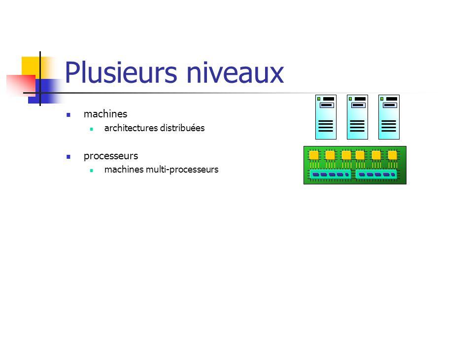 Plusieurs niveaux machines architectures distribuées processeurs machines multi-processeurs