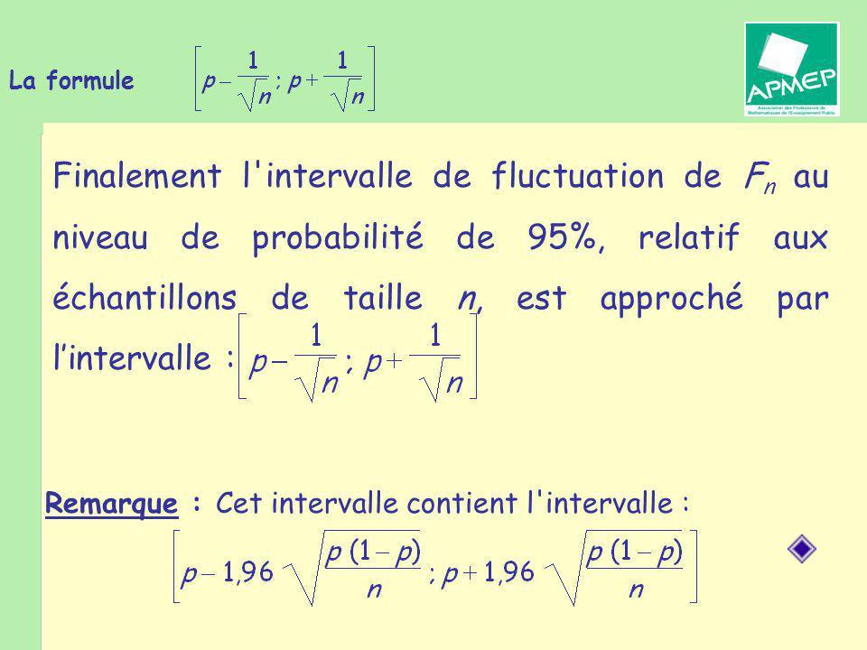 Brigitte CHAPUT - Journée de la Régionale APMEP de Toulouse - 19 janvier 2011 La formule Finalement l intervalle de fluctuation de F n au niveau de probabilité de 95%, relatif aux échantillons de taille n, est approché par l'intervalle : Remarque : Cet intervalle contient l intervalle :