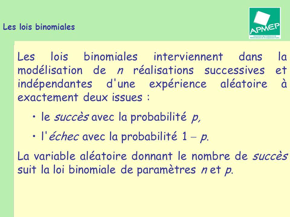 Brigitte CHAPUT - Journée de la Régionale APMEP de Toulouse - 19 janvier 2011 Les lois binomiales Un exemple : On répète 10 fois dans les mêmes conditions, une même expérience aléatoire à deux issues S et E obtenues respectivement avec les probabilités p et 1 - p.