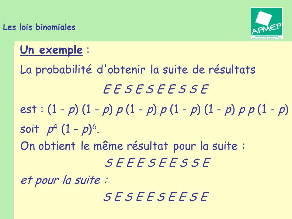 Brigitte CHAPUT - Journée de la Régionale APMEP de Toulouse - 19 janvier 2011 Les lois binomiales Un exemple : De façon générale, on obtient le même résultat p 4 (1 - p) 6 pour toutes les suites contenant 6 E et 4 p.