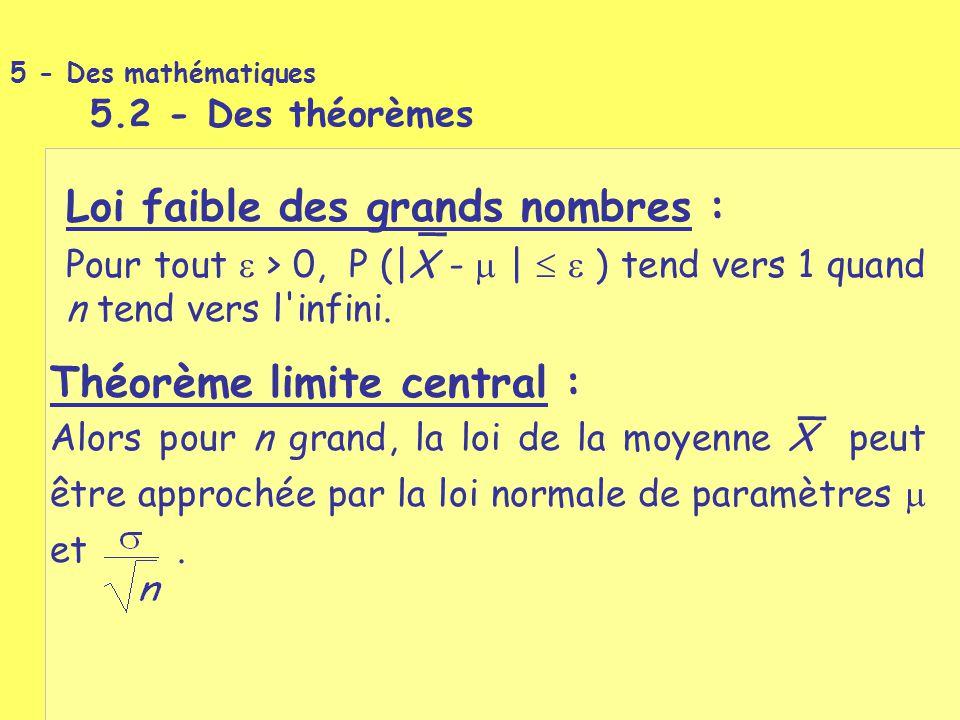 Loi faible des grands nombres : Pour tout  > 0, P (|X -  |   ) tend vers 1 quand n tend vers l'infini. _ 5 - Des mathématiques 5.2 - Des théorème