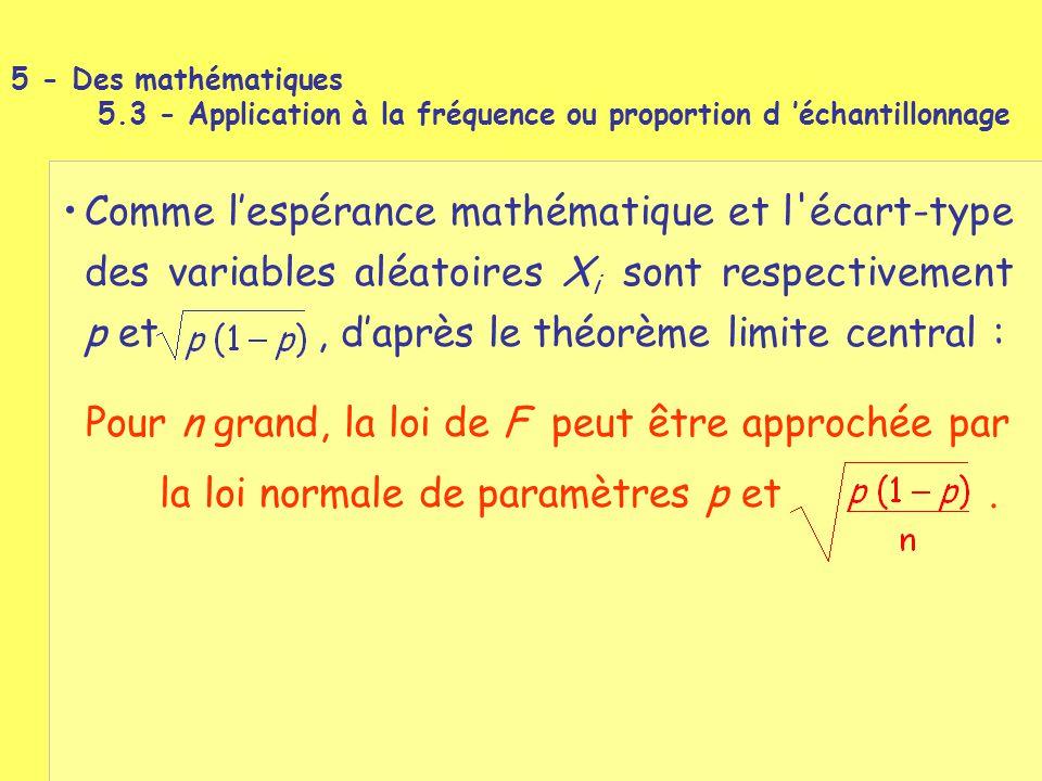 Comme l'espérance mathématique et l'écart-type des variables aléatoires X i sont respectivement p et, d'après le théorème limite central : Pour n gran