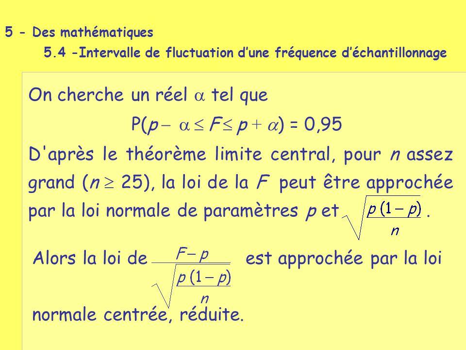 5 - Des mathématiques 5.4 -Intervalle de fluctuation d'une fréquence d'échantillonnage Alors la loi de est approchée par la loi normale centrée, rédui