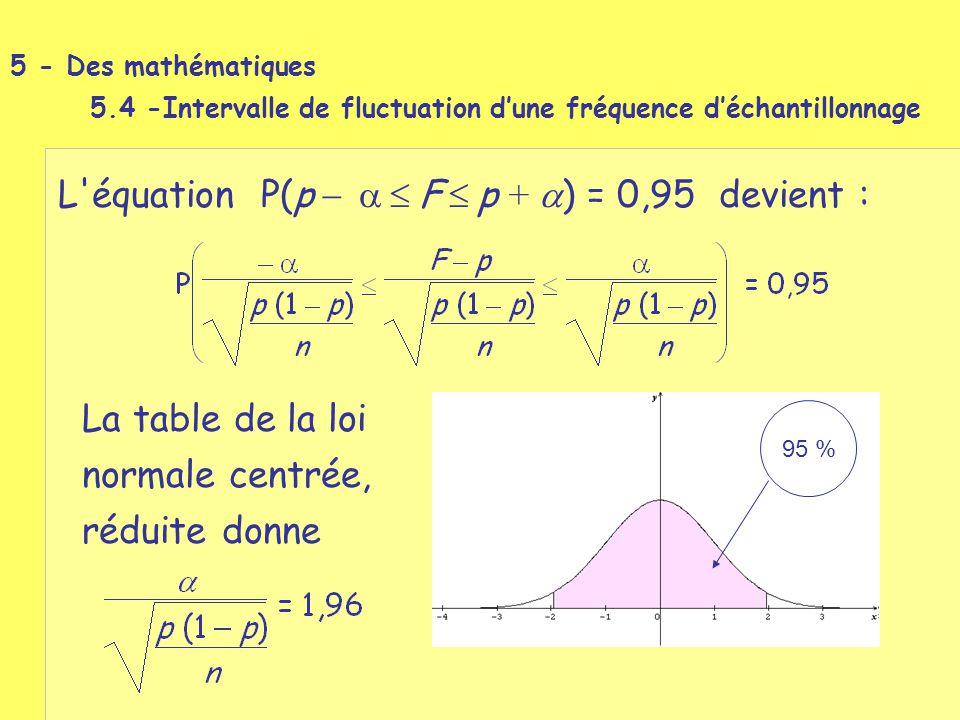 L'équation P(p    F  p +  ) = 0,95 devient : La table de la loi normale centrée, réduite donne 95 % 5 - Des mathématiques 5.4 -Intervalle de fluc