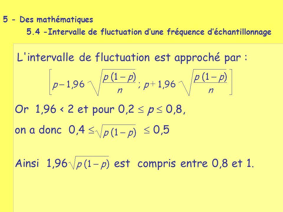 L'intervalle de fluctuation est approché par : Or 1,96 < 2 et pour 0,2  p  0,8, on a donc 0,4   0,5 Ainsi 1,96 est compris entre 0,8 et 1. 5 - Des