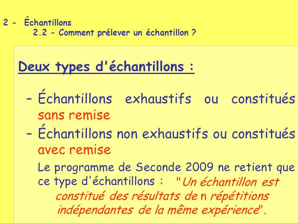 Deux types d'échantillons : –Échantillons exhaustifs ou constitués sans remise –Échantillons non exhaustifs ou constitués avec remise Le programme de