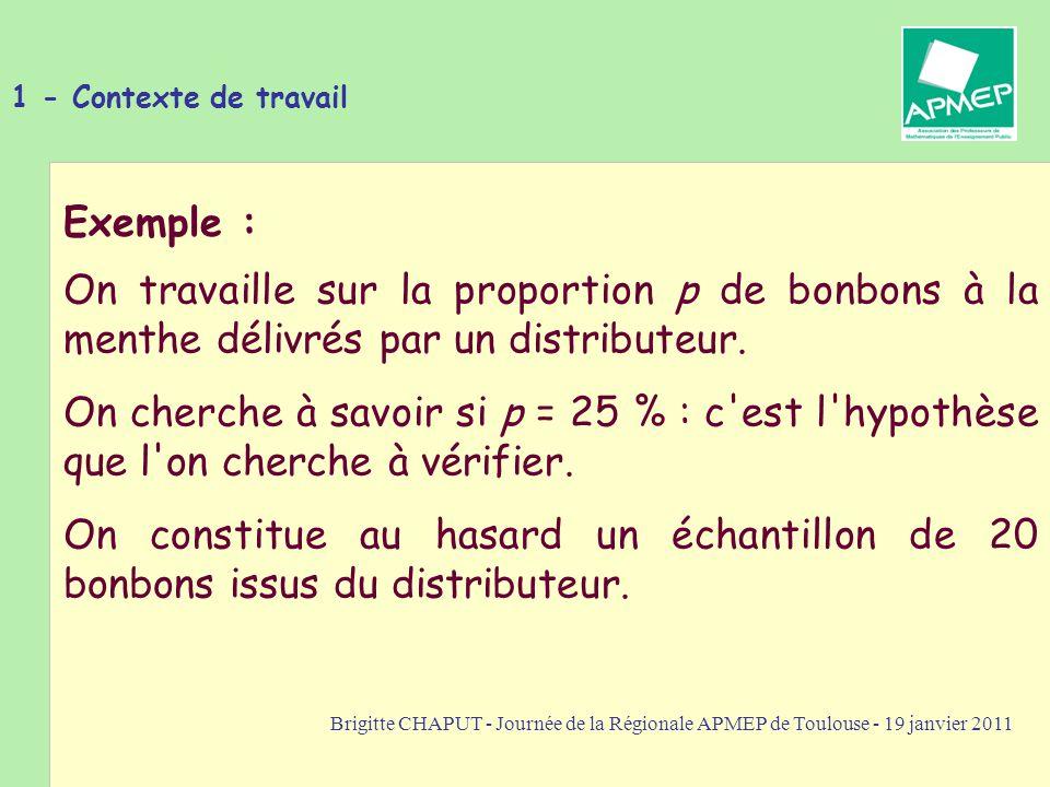 Brigitte CHAPUT - Journée de la Régionale APMEP de Toulouse - 19 janvier 2011 1 - Contexte de travail On travaille sur la proportion p de bonbons à la menthe délivrés par un distributeur.