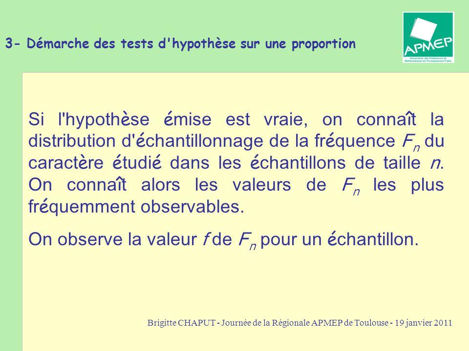 Brigitte CHAPUT - Journée de la Régionale APMEP de Toulouse - 19 janvier 2011 3- Démarche des tests d'hypothèse sur une proportion Si l'hypoth è se é