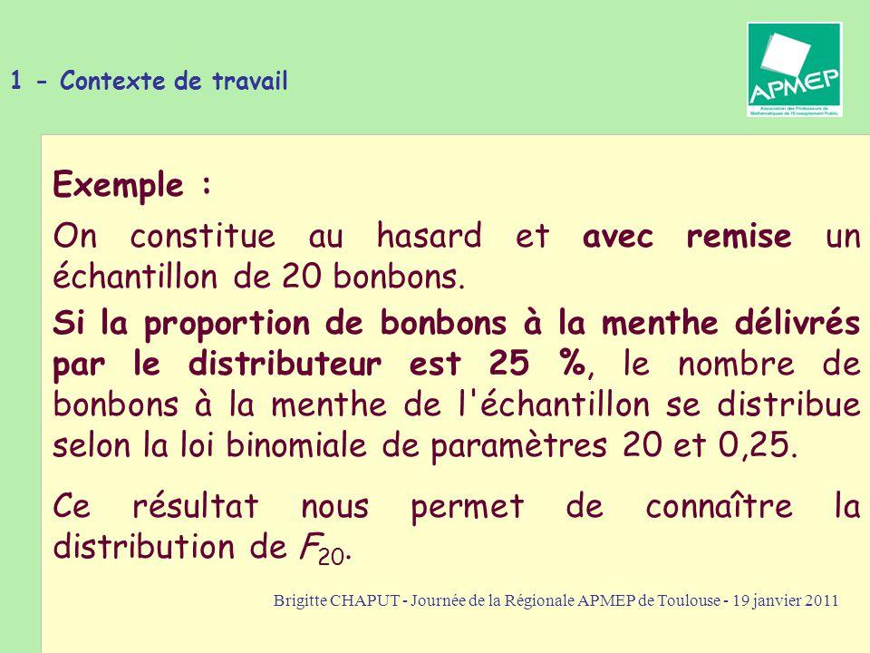 Brigitte CHAPUT - Journée de la Régionale APMEP de Toulouse - 19 janvier 2011 1 - Contexte de travail On constitue au hasard et avec remise un échantillon de 20 bonbons.