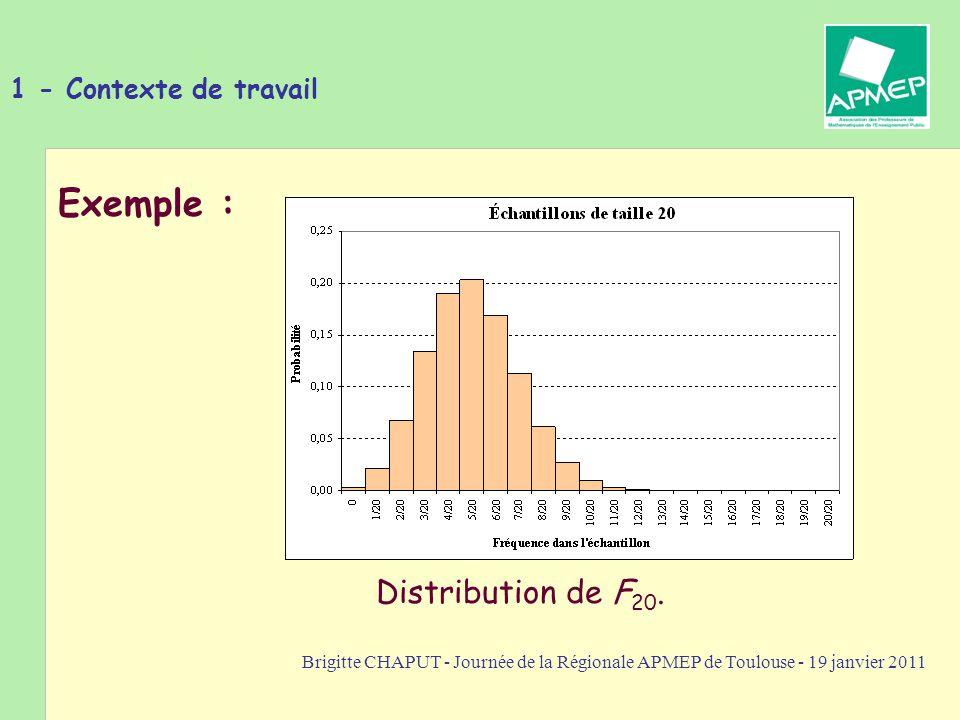 Brigitte CHAPUT - Journée de la Régionale APMEP de Toulouse - 19 janvier 2011 1 - Contexte de travail Exemple : Distribution de F 20.
