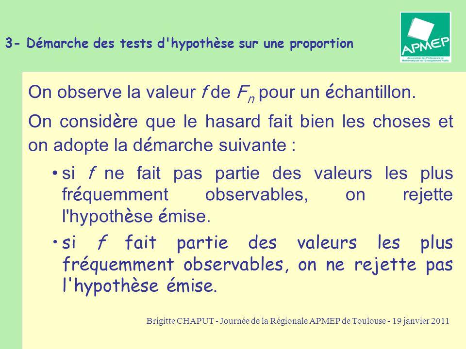 Brigitte CHAPUT - Journée de la Régionale APMEP de Toulouse - 19 janvier 2011 3- Démarche des tests d'hypothèse sur une proportion On observe la valeu