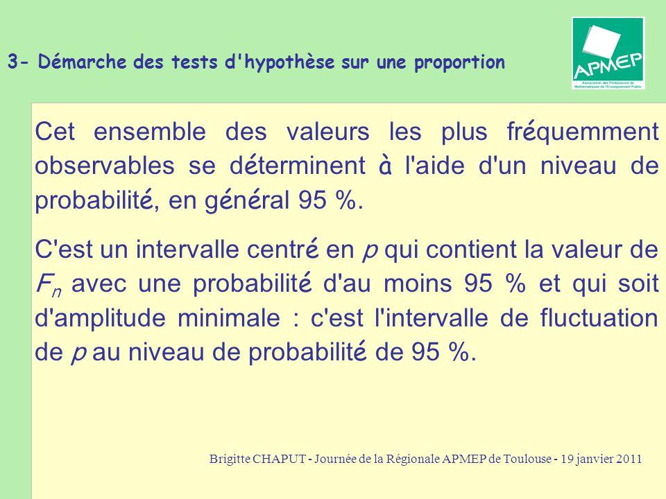 Brigitte CHAPUT - Journée de la Régionale APMEP de Toulouse - 19 janvier 2011 3- Démarche des tests d hypothèse sur une proportion Cet ensemble des valeurs les plus fr é quemment observables se d é terminent à l aide d un niveau de probabilit é, en g é n é ral 95 %.