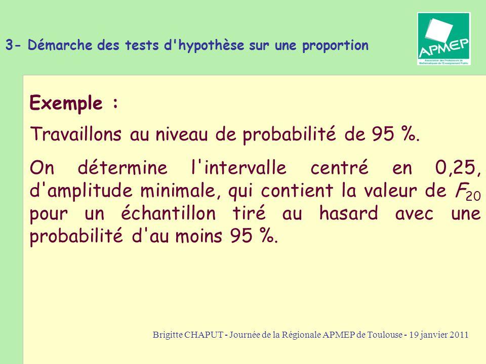 Brigitte CHAPUT - Journée de la Régionale APMEP de Toulouse - 19 janvier 2011 Travaillons au niveau de probabilité de 95 %. Exemple : 3- Démarche des