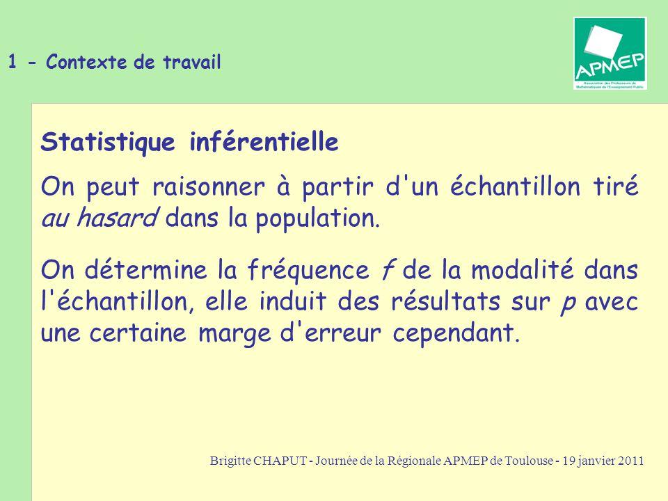 Brigitte CHAPUT - Journée de la Régionale APMEP de Toulouse - 19 janvier 2011 3 - Un exemple de détermination de l intervalle de fluctuation Fréquence de A Probabilité 0/200,03 1/200,021 2/200,067 3/200,134 4/200,190 5/200,202 6/200,169 7/200,112 8/200,061 9/200,027 10/200,010 11/200,003 12/200,001 13/200,000 Fréquence de A Probabilité 14/200,000 15/200,000 16/200,000 17/200,000 18/200,000 19/100,000 20/200,000