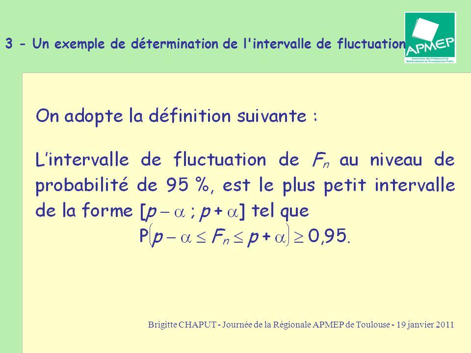 Brigitte CHAPUT - Journée de la Régionale APMEP de Toulouse - 19 janvier 2011 3 - Un exemple de détermination de l'intervalle de fluctuation