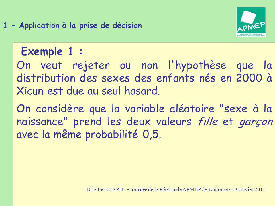 Brigitte CHAPUT - Journée de la Régionale APMEP de Toulouse - 19 janvier 2011 1 - Application à la prise de décision Exemple 1 : On veut rejeter ou no