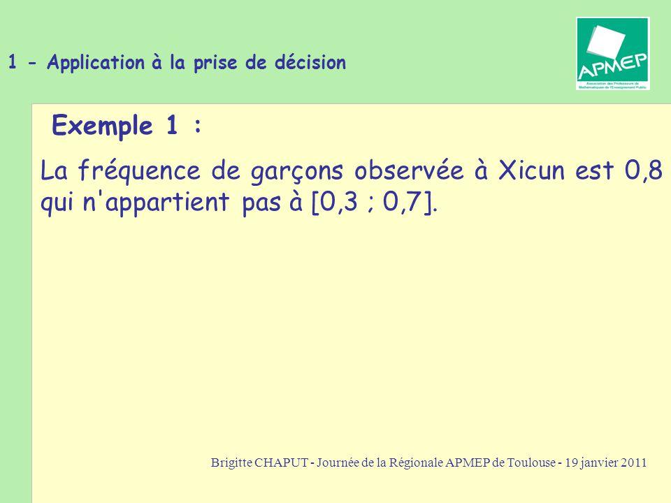 Brigitte CHAPUT - Journée de la Régionale APMEP de Toulouse - 19 janvier 2011 1 - Application à la prise de décision Exemple 1 : La fréquence de garçons observée à Xicun est 0,8 qui n appartient pas à [0,3 ; 0,7].