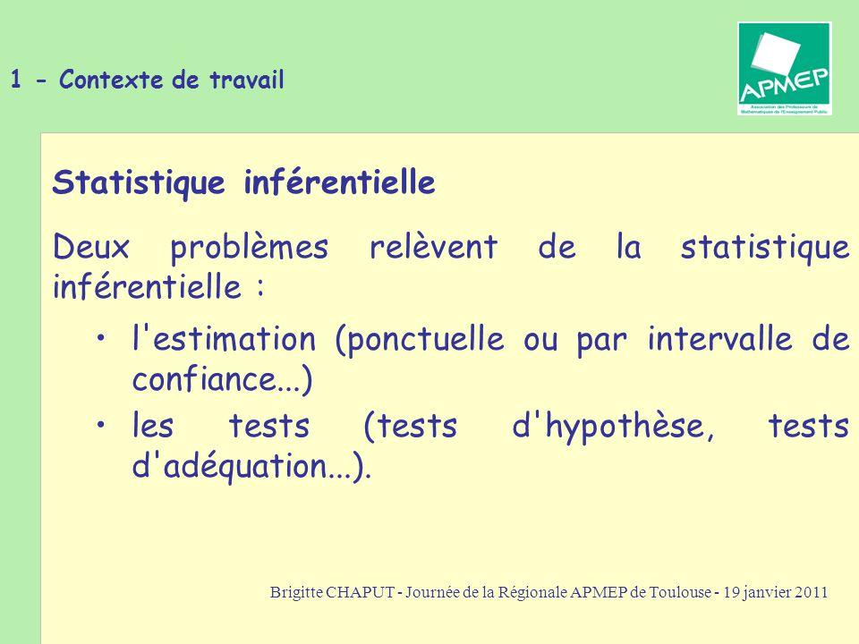 Brigitte CHAPUT - Journée de la Régionale APMEP de Toulouse - 19 janvier 2011 1 - Contexte de travail Supposons que l on travaille sur la proportion p de bonbons à la menthe délivrés par un distributeur.