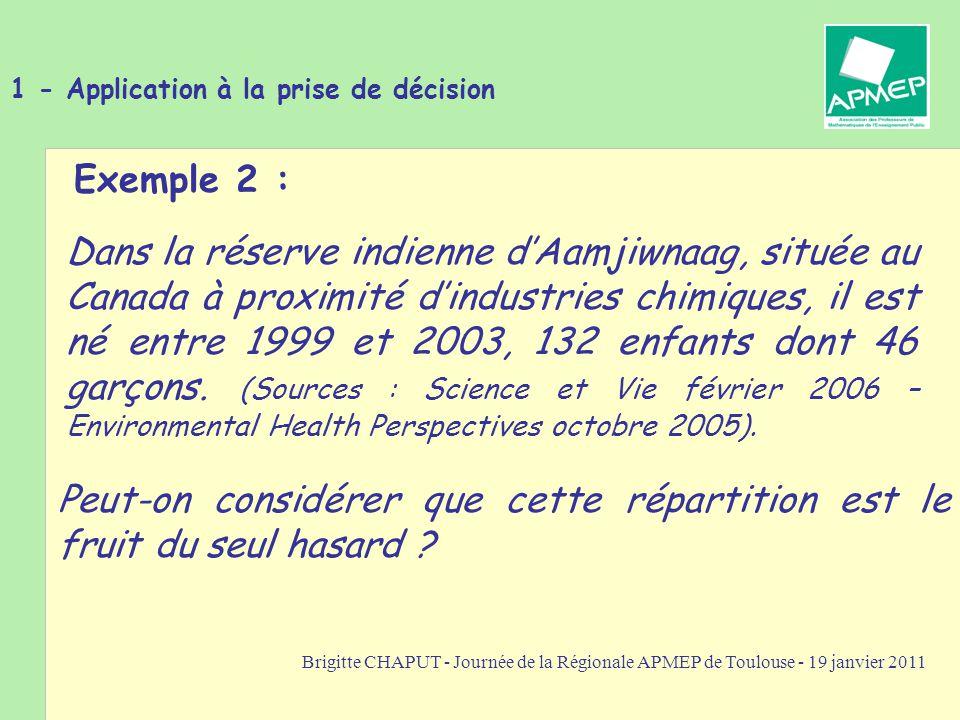 Brigitte CHAPUT - Journée de la Régionale APMEP de Toulouse - 19 janvier 2011 1 - Application à la prise de décision Exemple 2 : Dans la réserve indienne d'Aamjiwnaag, située au Canada à proximité d'industries chimiques, il est né entre 1999 et 2003, 132 enfants dont 46 garçons.