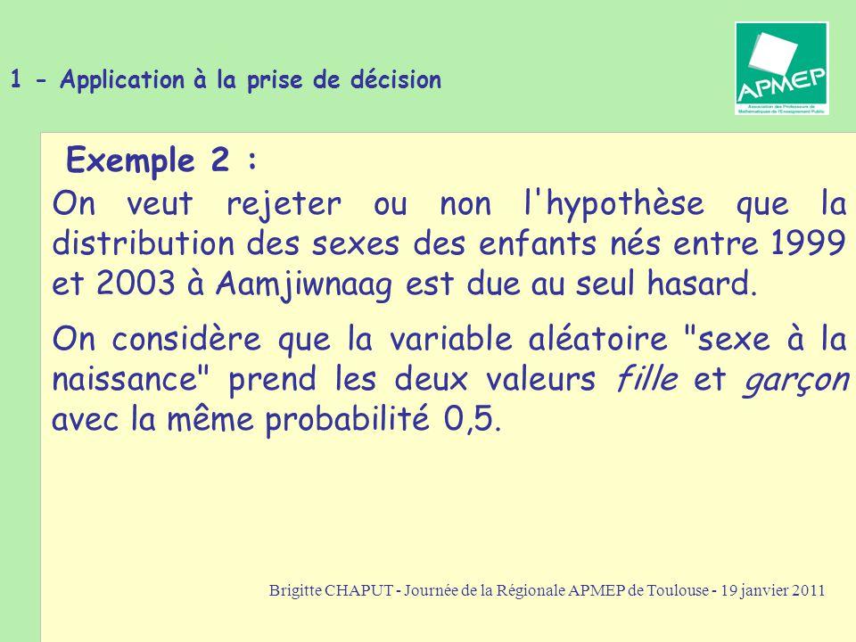 Brigitte CHAPUT - Journée de la Régionale APMEP de Toulouse - 19 janvier 2011 1 - Application à la prise de décision Exemple 2 : On veut rejeter ou non l hypothèse que la distribution des sexes des enfants nés entre 1999 et 2003 à Aamjiwnaag est due au seul hasard.