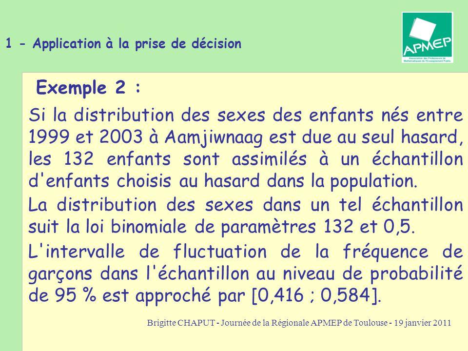 Brigitte CHAPUT - Journée de la Régionale APMEP de Toulouse - 19 janvier 2011 1 - Application à la prise de décision Exemple 2 : La distribution des s