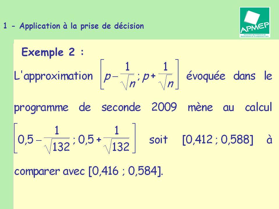 Brigitte CHAPUT - Journée de la Régionale APMEP de Toulouse - 19 janvier 2011 1 - Application à la prise de décision Exemple 2 :