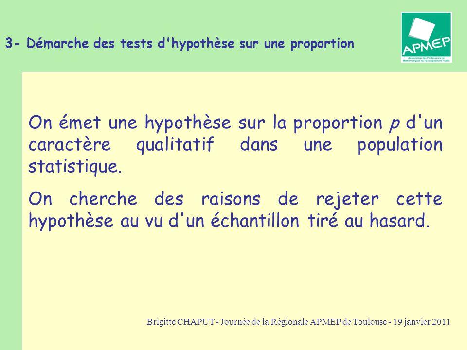 Brigitte CHAPUT - Journée de la Régionale APMEP de Toulouse - 19 janvier 2011 3- Démarche des tests d'hypothèse sur une proportion On émet une hypothè