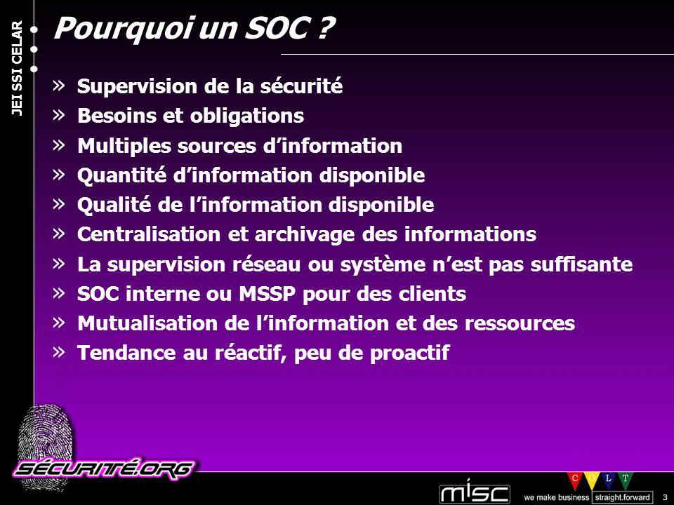 © 2004 Nicolas FISCHBACH JEI SSI CELAR 3 Pourquoi un SOC .