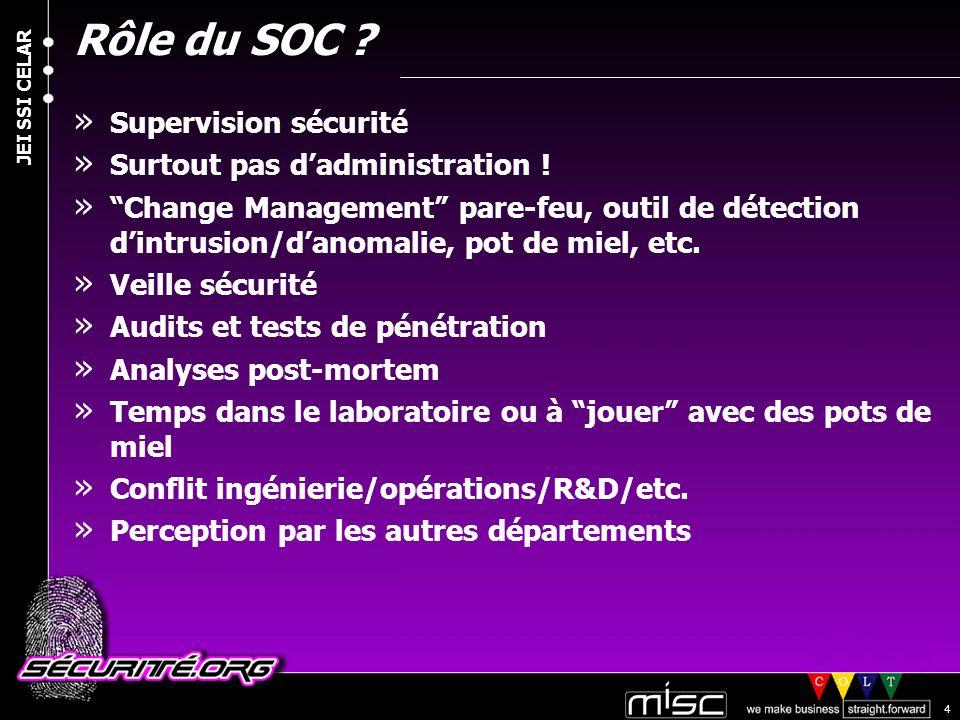 © 2004 Nicolas FISCHBACH JEI SSI CELAR 4 Rôle du SOC .