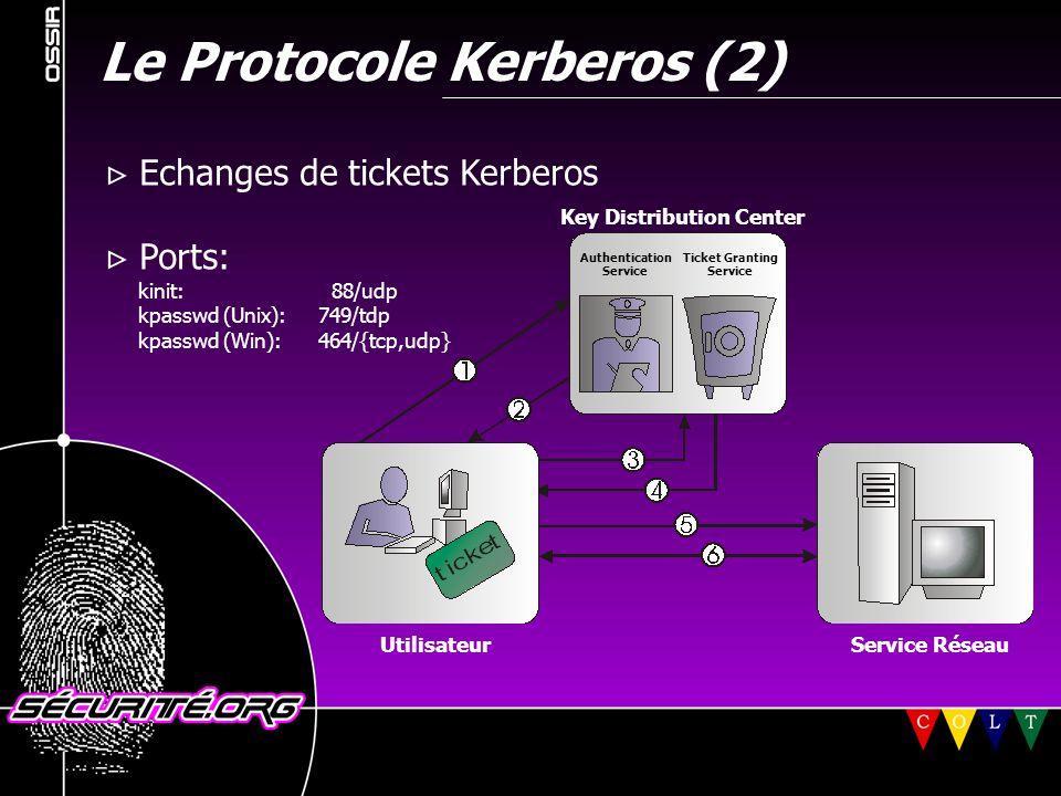 Le Protocole Kerberos (2)  Echanges de tickets Kerberos  Ports: kinit: 88/udp kpasswd (Unix):749/tdp kpasswd (Win): 464/{tcp,udp} © 2001 Sécurité.Or