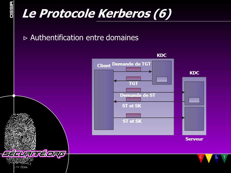 Le Protocole Kerberos (6)  Authentification entre domaines © 2001 Sécurité.Org Client Serveur KDC Demande de TGT Demande de ST ST et SK KDC TGT ST et
