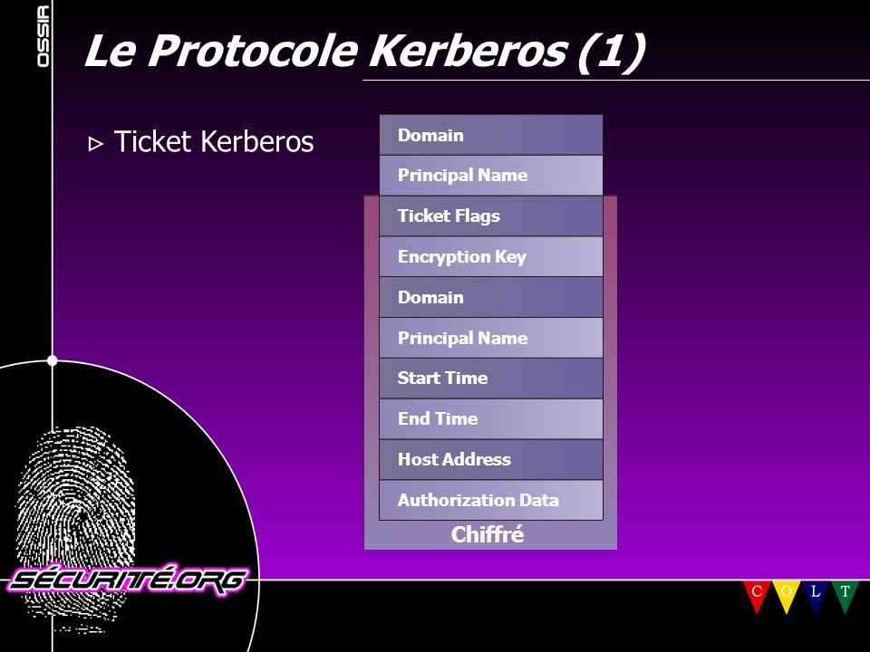 Le Protocole Kerberos (1)  Ticket Kerberos © 2001 Sécurité.Org Domain Principal Name Ticket Flags Encryption Key Domain Principal Name Start Time End Time Host Address Authorization Data Chiffré