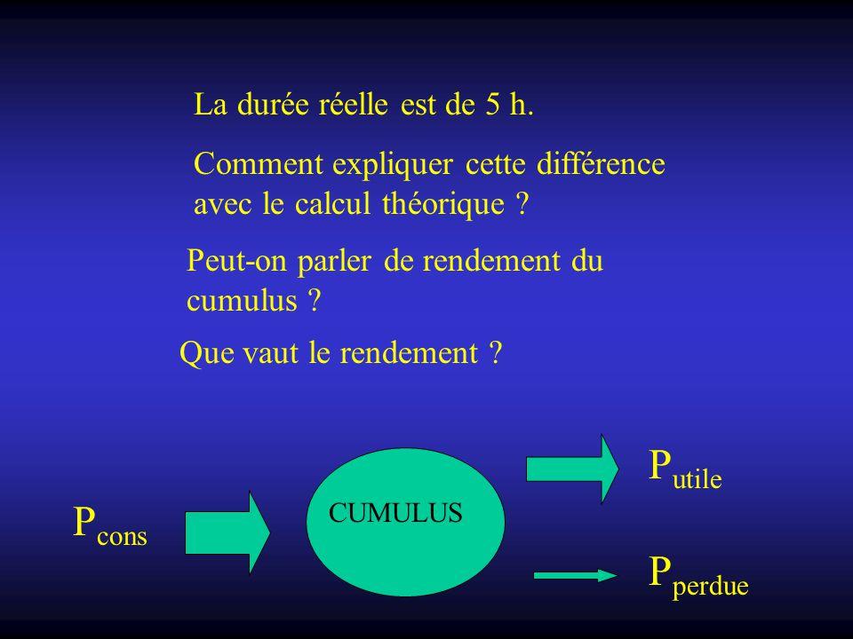 La durée réelle est de 5 h. Comment expliquer cette différence avec le calcul théorique ? Peut-on parler de rendement du cumulus ? Que vaut le rendeme