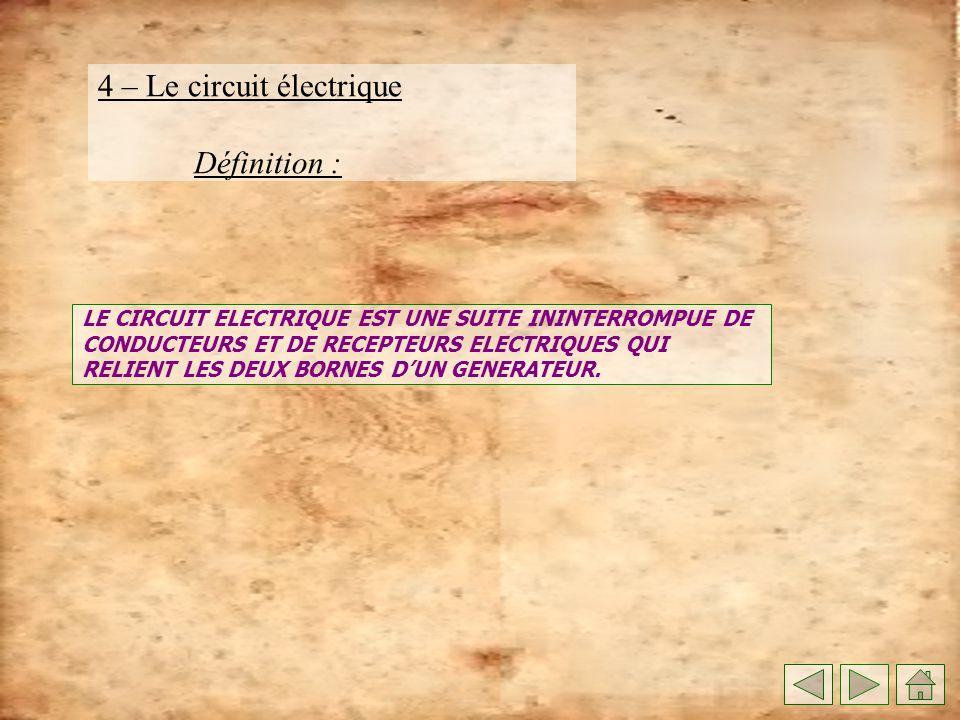 4 – Le circuit électrique Définition : LE CIRCUIT ELECTRIQUE EST UNE SUITE ININTERROMPUE DE CONDUCTEURS ET DE RECEPTEURS ELECTRIQUES QUI RELIENT LES D