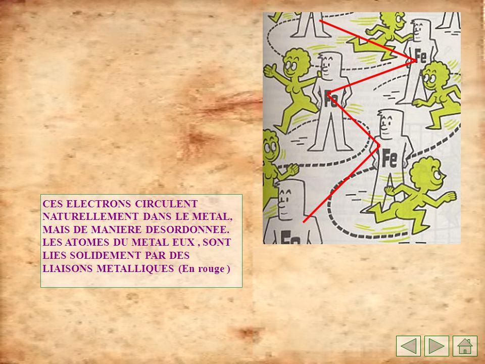 CES ELECTRONS CIRCULENT NATURELLEMENT DANS LE METAL, MAIS DE MANIERE DESORDONNEE. LES ATOMES DU METAL EUX, SONT LIES SOLIDEMENT PAR DES LIAISONS METAL