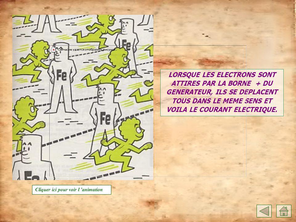 LORSQUE LES ELECTRONS SONT ATTIRES PAR LA BORNE + DU GENERATEUR, ILS SE DEPLACENT TOUS DANS LE MEME SENS ET VOILA LE COURANT ELECTRIQUE. Cliquer ici p