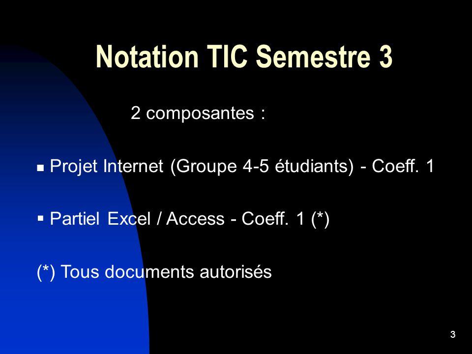 3 Notation TIC Semestre 3 2 composantes : Projet Internet (Groupe 4-5 étudiants) - Coeff.