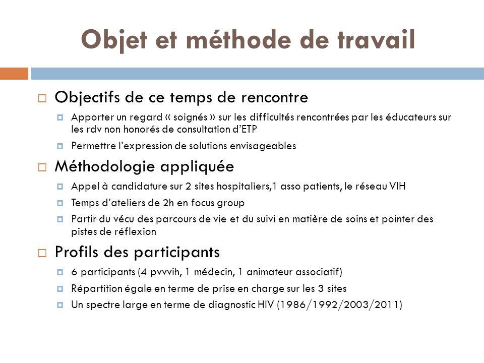 Objet et méthode de travail  Objectifs de ce temps de rencontre  Apporter un regard « soignés » sur les difficultés rencontrées par les éducateurs s