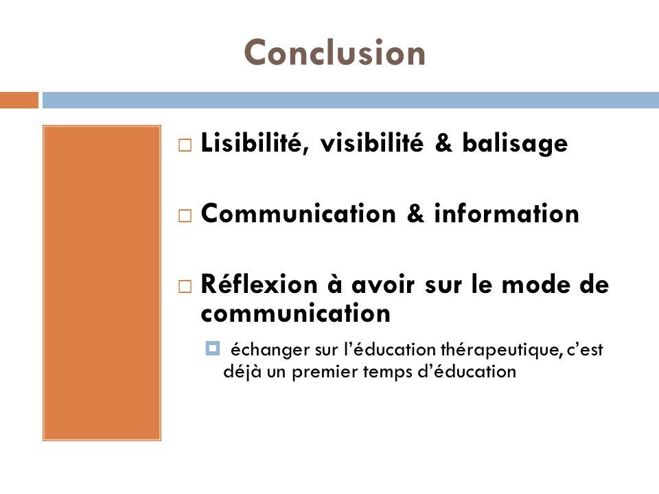Conclusion  Lisibilité, visibilité & balisage  Communication & information  Réflexion à avoir sur le mode de communication  échanger sur l'éducation thérapeutique, c'est déjà un premier temps d'éducation