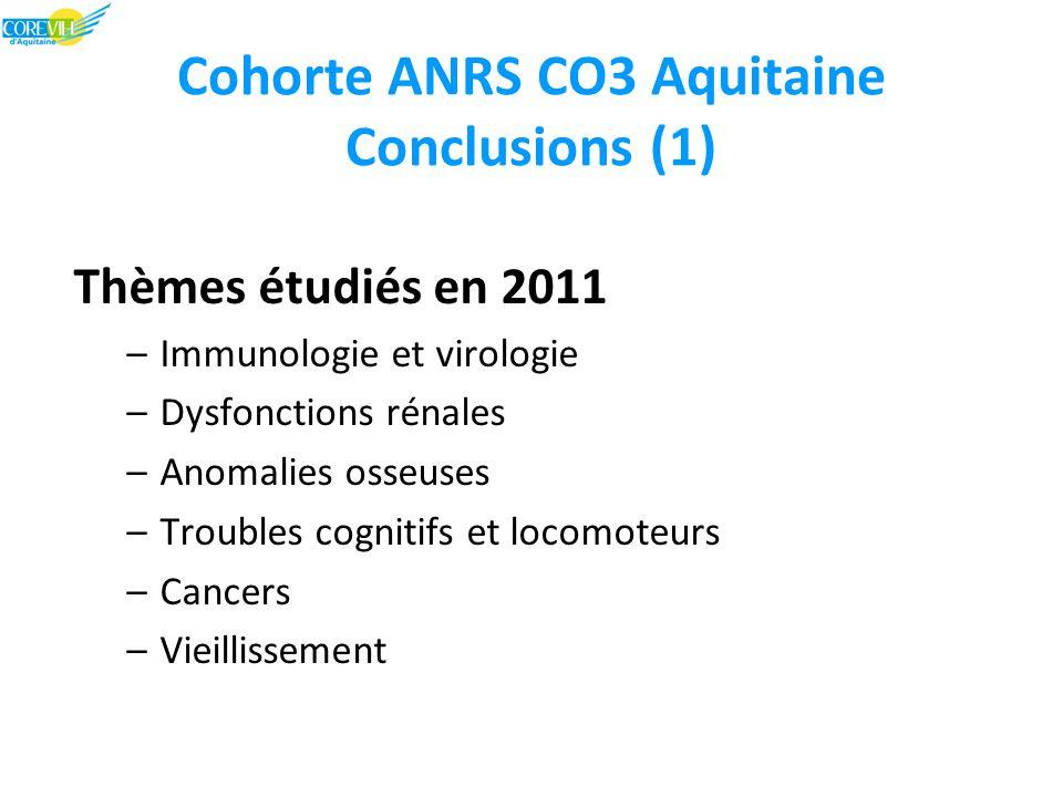 Cohorte ANRS CO3 Aquitaine Conclusions (1) Thèmes étudiés en 2011 –Immunologie et virologie –Dysfonctions rénales –Anomalies osseuses –Troubles cognitifs et locomoteurs –Cancers –Vieillissement