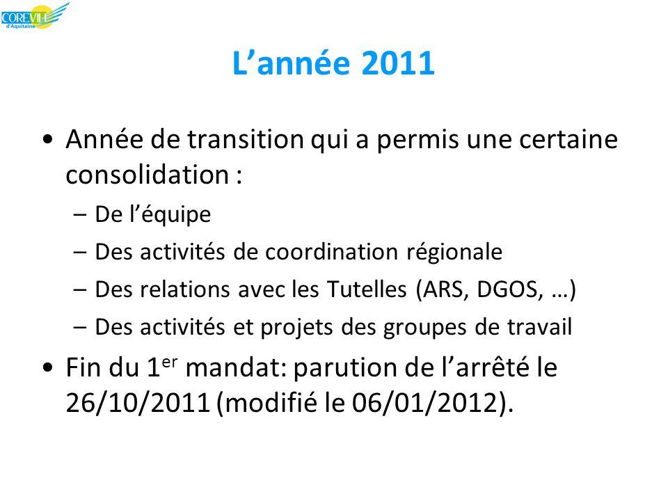 L'année 2011 Année de transition qui a permis une certaine consolidation : –De l'équipe –Des activités de coordination régionale –Des relations avec les Tutelles (ARS, DGOS, …) –Des activités et projets des groupes de travail Fin du 1 er mandat: parution de l'arrêté le 26/10/2011 (modifié le 06/01/2012).