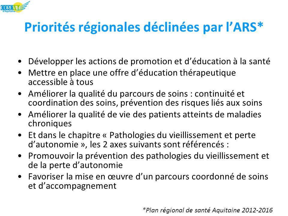 Priorités régionales déclinées par l'ARS* Développer les actions de promotion et d'éducation à la santé Mettre en place une offre d'éducation thérapeutique accessible à tous Améliorer la qualité du parcours de soins : continuité et coordination des soins, prévention des risques liés aux soins Améliorer la qualité de vie des patients atteints de maladies chroniques Et dans le chapitre « Pathologies du vieillissement et perte d'autonomie », les 2 axes suivants sont référencés : Promouvoir la prévention des pathologies du vieillissement et de la perte d'autonomie Favoriser la mise en œuvre d'un parcours coordonné de soins et d'accompagnement *Plan régional de santé Aquitaine 2012-2016