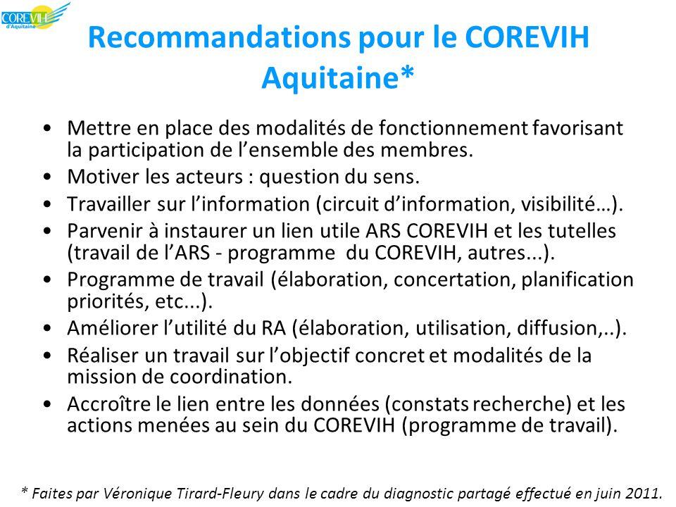 Recommandations pour le COREVIH Aquitaine* Mettre en place des modalités de fonctionnement favorisant la participation de l'ensemble des membres.
