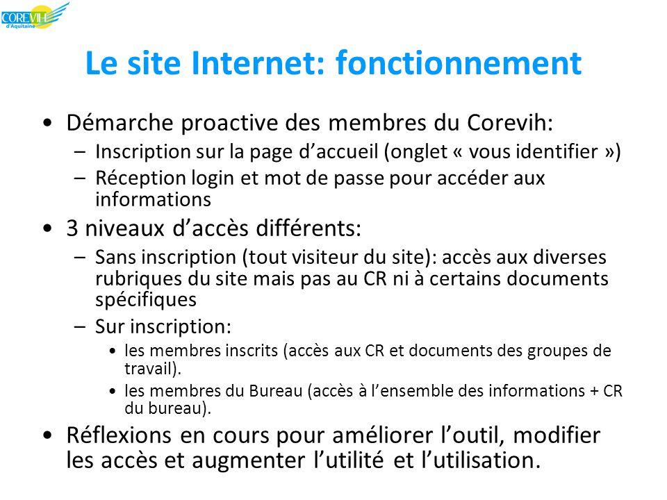 Conclusion 2011: Année de transition entre les deux premières mandatures du COREVIH Aquitaine.