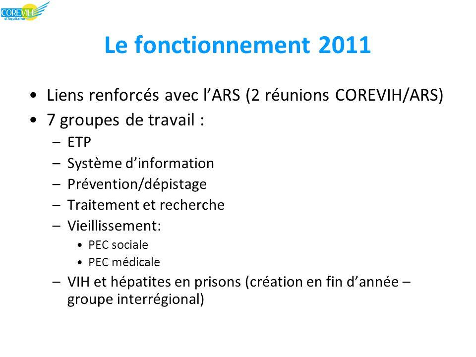 Les activités de l'année 2011