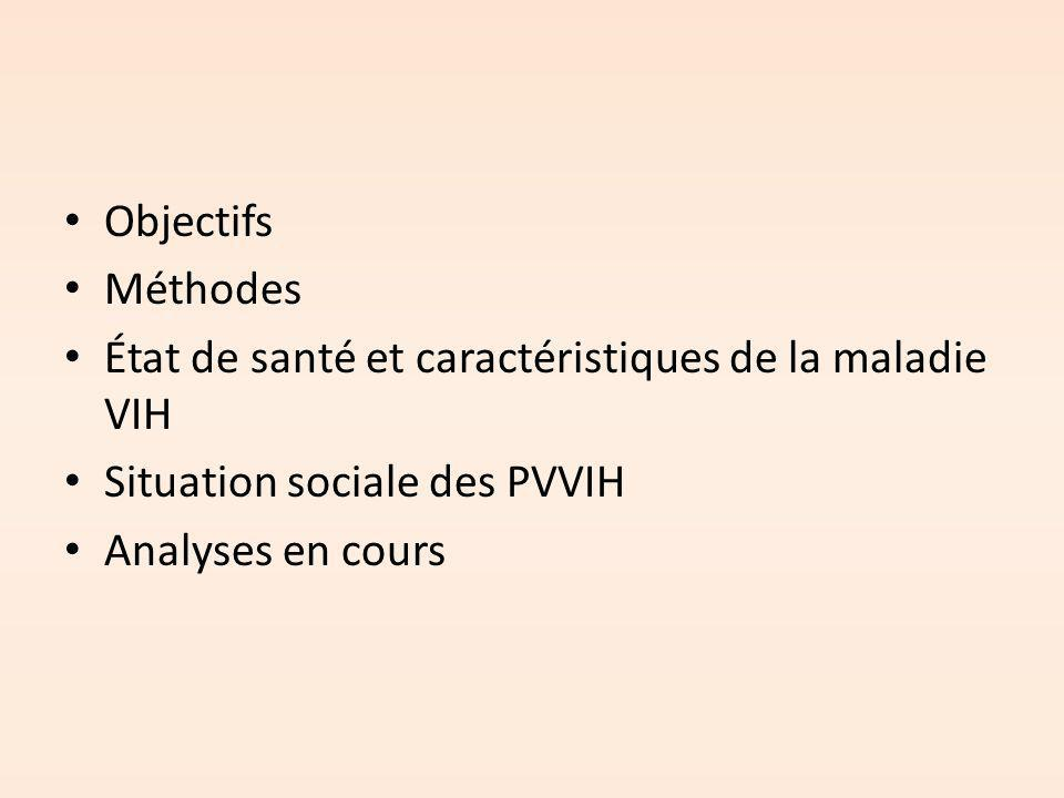 Objectifs Méthodes État de santé et caractéristiques de la maladie VIH Situation sociale des PVVIH Analyses en cours