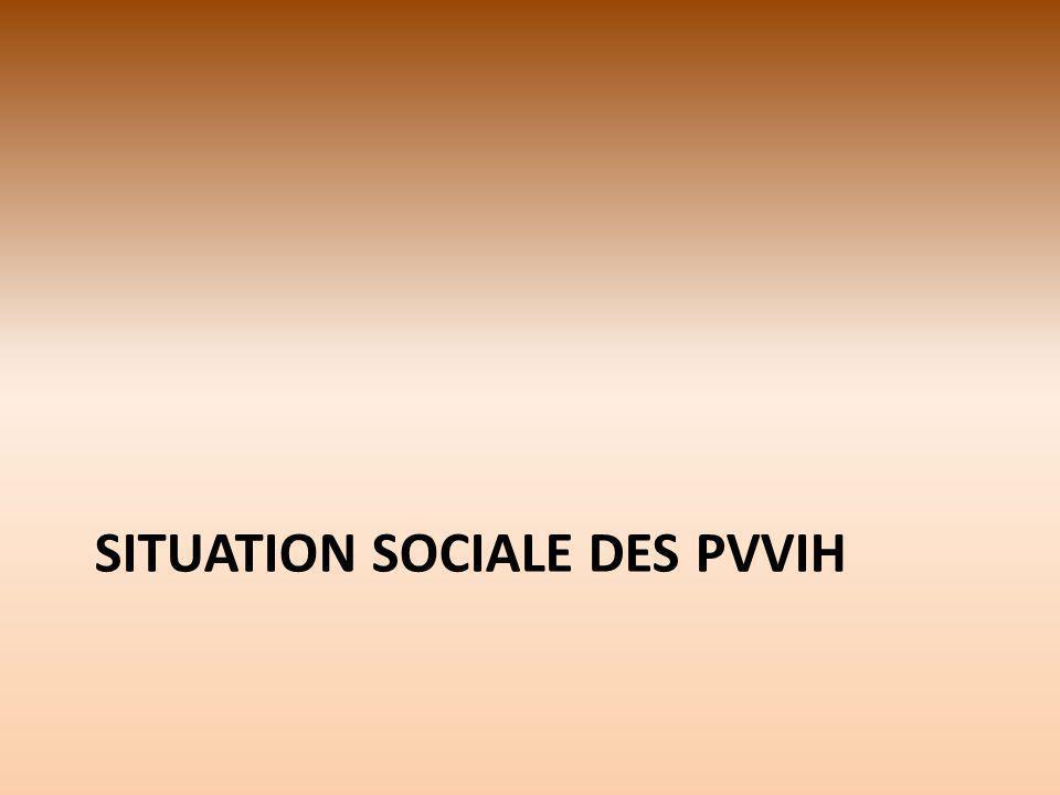 SITUATION SOCIALE DES PVVIH