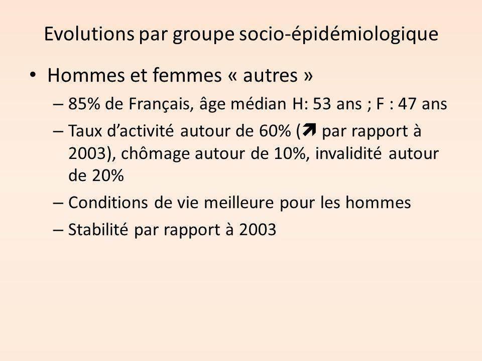 Evolutions par groupe socio-épidémiologique Hommes et femmes « autres » – 85% de Français, âge médian H: 53 ans ; F : 47 ans – Taux d'activité autour